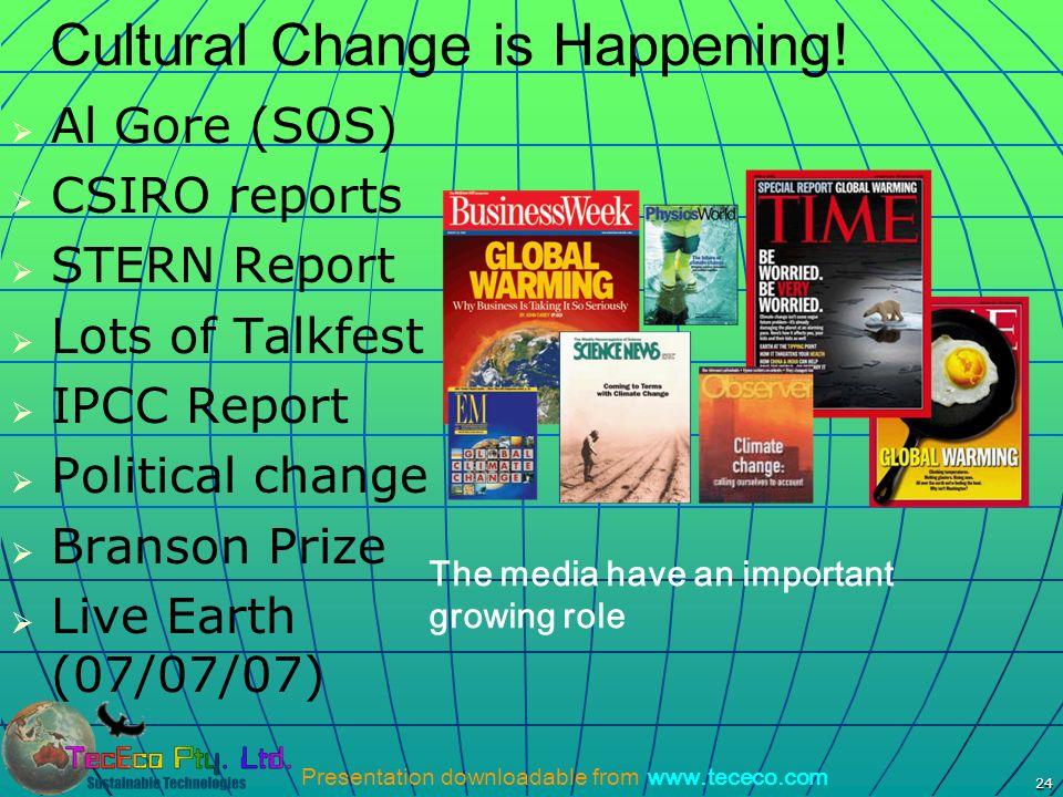 Presentation downloadable from www.tececo.com 24 Cultural Change is Happening! Al Gore (SOS) CSIRO reports STERN Report Lots of Talkfest IPCC Report P
