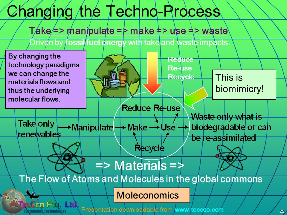 Presentation downloadable from www.tececo.com 25 Changing the Techno-Process Reduce Re-use Recycle => Materials => Take => manipulate => make => use =