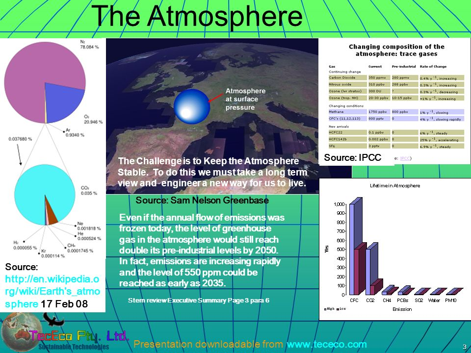 Presentation downloadable from www.tececo.com 4 CO 2 in the Atmosphere Gigaton CO 2 Year BAU Emissions 450 ppm .