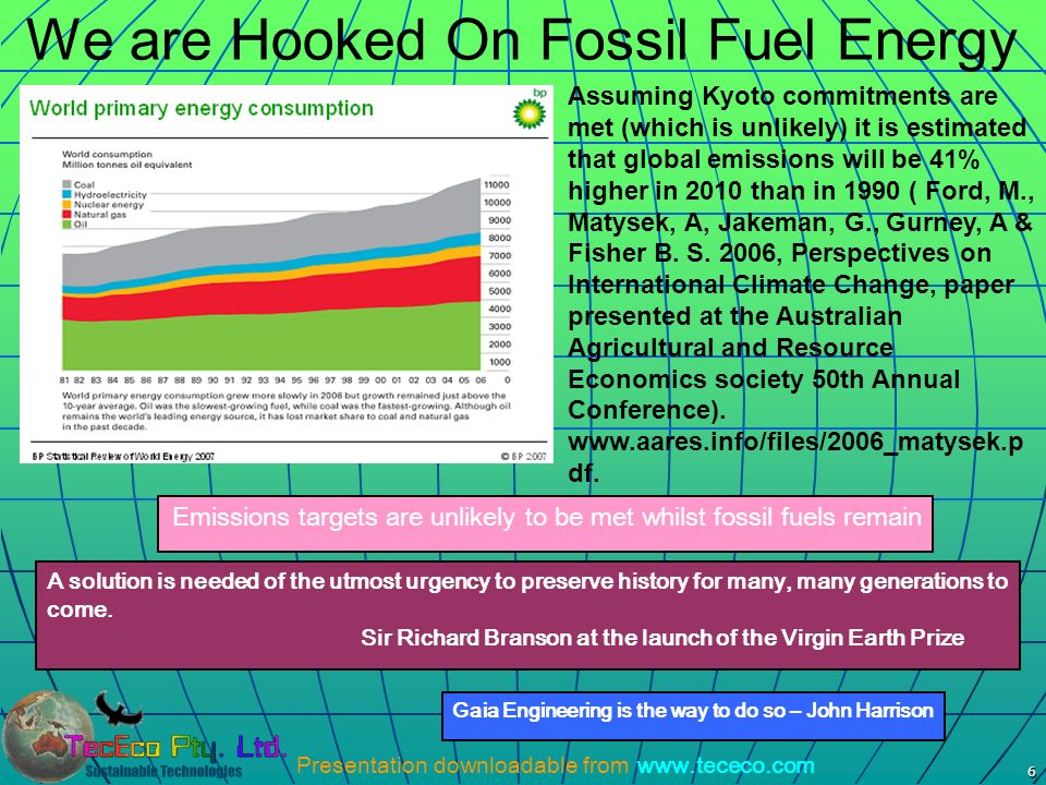 Presentation downloadable from www.tececo.com 6 We are Hooked On Fossil Fuel Energy Emissions targets are unlikely to be met whilst fossil fuels remai