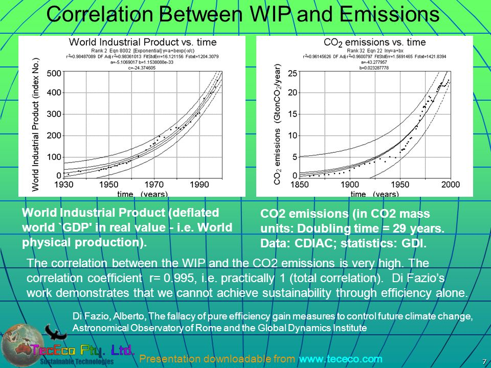 Presentation downloadable from www.tececo.com 28 Biomimicry - Ultimate Recyclers As peak oil starts to cut in and the price of transport rises sharply We should not just be recycling based on chemical property requiring transport to large centralised sophisticated and expensive facilities We should be including CO 2 and wastes based on physical properties as well as chemical composition in composites whereby they become local resources.