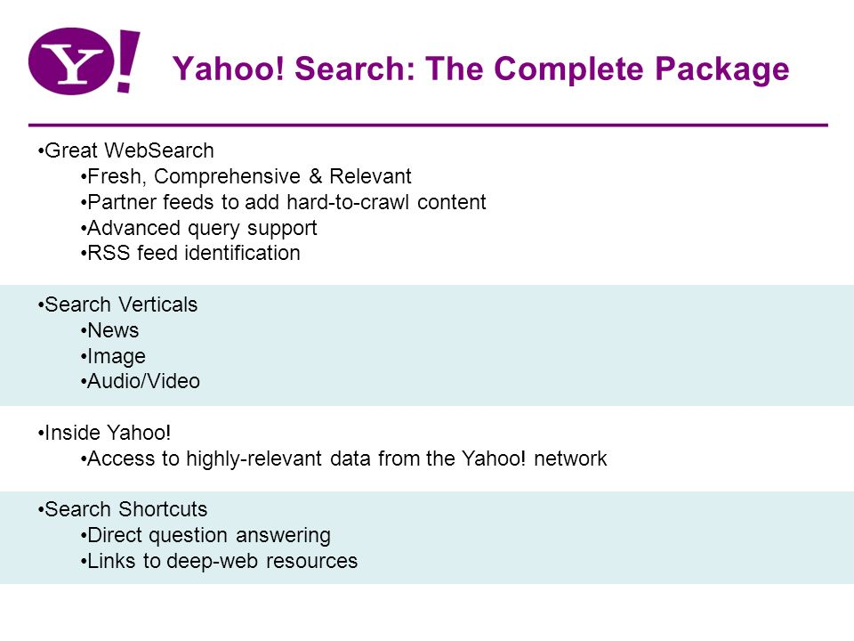 Yahoo! Search: The Complete Package Great WebSearch Fresh, Comprehensive & Relevant Partner feeds to add hard-to-crawl content Advanced query support