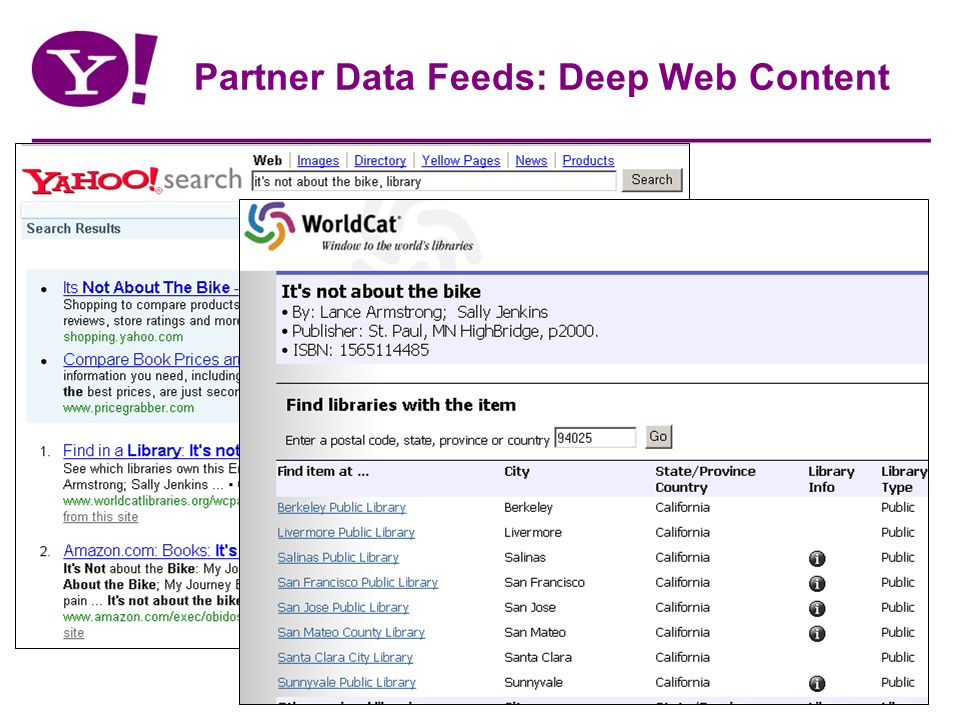 Partner Data Feeds: Deep Web Content