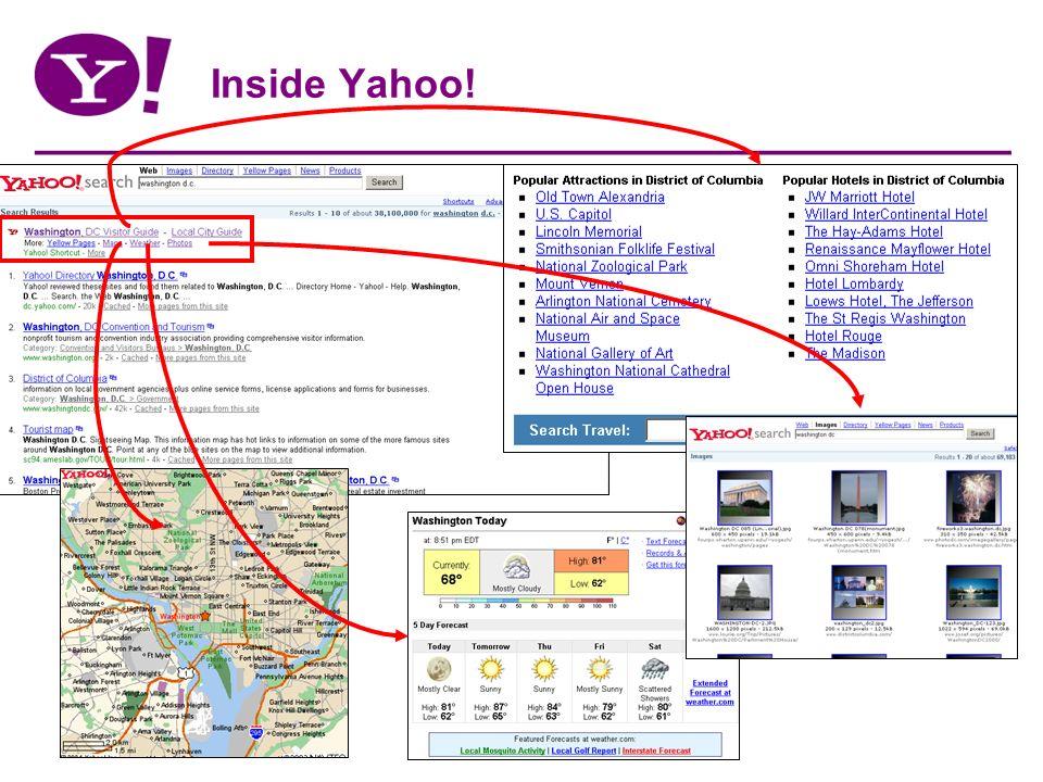 Inside Yahoo!