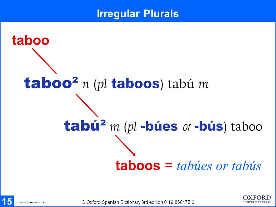 Irregular Plurals 15 © Oxford Spanish Dictionary 3rd edition 0-19-860475-0 © Oxford University Press 2005 taboo taboos = tabúes or tabús