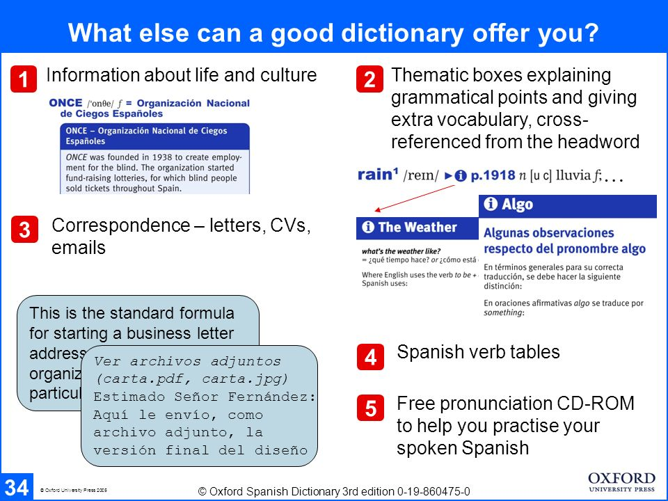 Information about life and culture What else can a good dictionary offer you? 34 © Oxford University Press 2005 12 3 4 5 Free pronunciation CD-ROM to