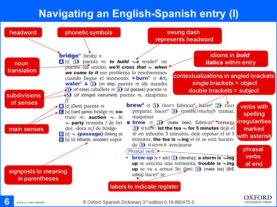 Navigating an English-Spanish entry (I) 6 © Oxford Spanish Dictionary 3 rd edition 0-19-860475-0 © Oxford University Press 2005 contextualizations in