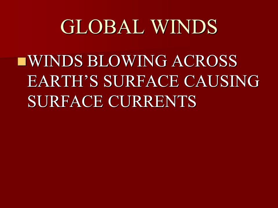 GLOBAL WINDS WINDS BLOWING ACROSS EARTHS SURFACE CAUSING SURFACE CURRENTS WINDS BLOWING ACROSS EARTHS SURFACE CAUSING SURFACE CURRENTS