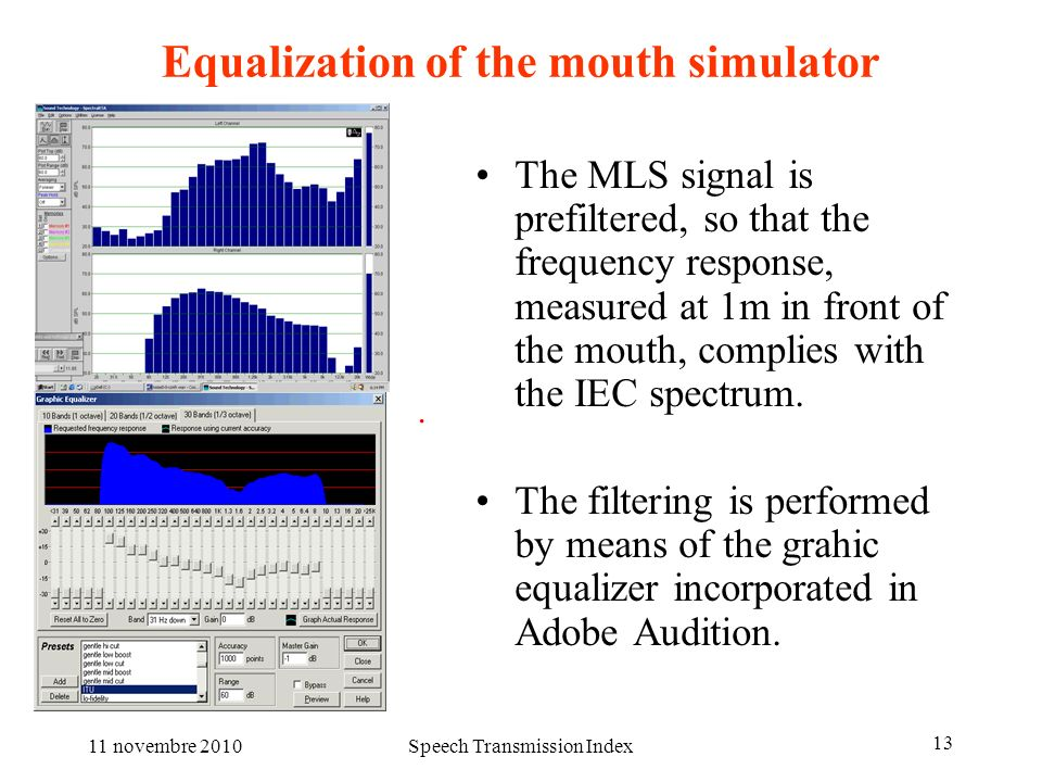 11 novembre 2010Speech Transmission Index 13 Equalization of the mouth simulator The MLS signal is prefiltered, so that the frequency response, measur
