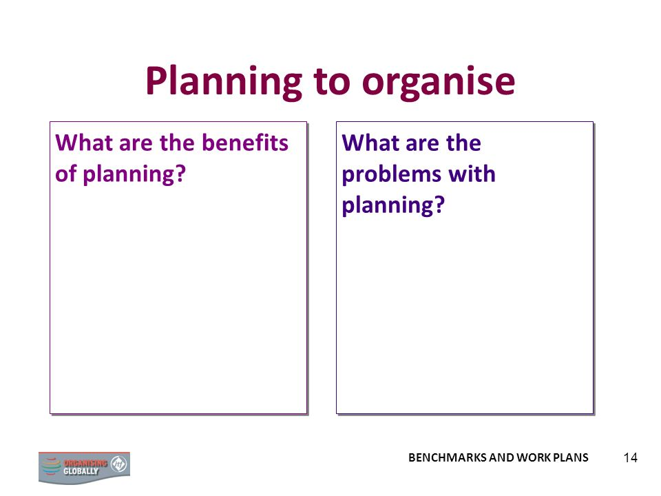 BENCHMARKS AND WORK PLANS 14 Planning to organise What are the problems with planning? What are the benefits of planning?