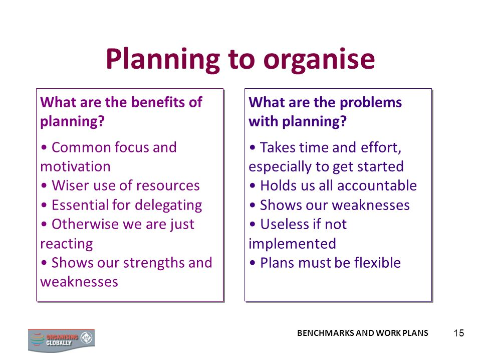 BENCHMARKS AND WORK PLANS 15 Planning to organise What are the problems with planning? Takes time and effort, especially to get started Holds us all a