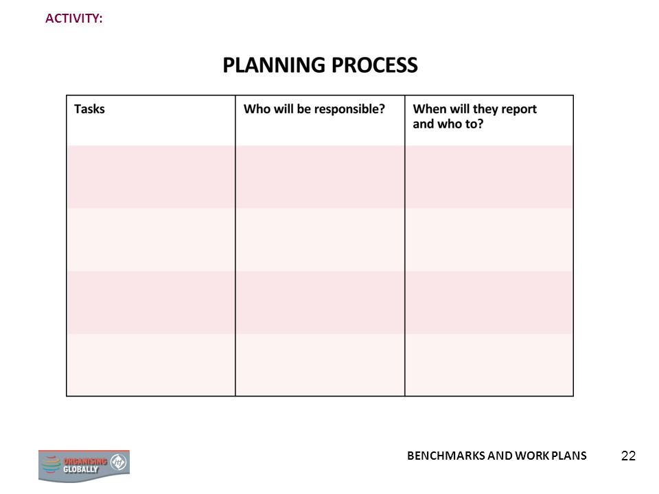 BENCHMARKS AND WORK PLANS 22 ACTIVITY: