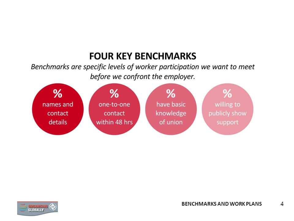 BENCHMARKS AND WORK PLANS 4