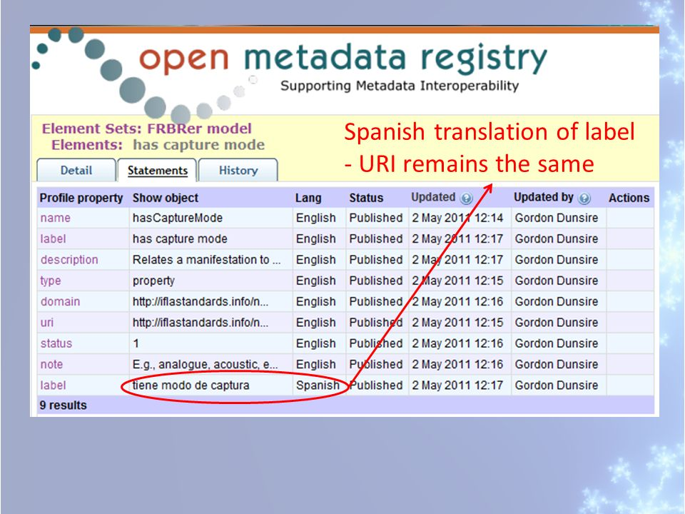 Spanish translation of label - URI remains the same