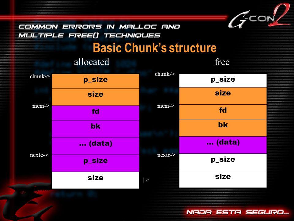 p_size size fd bk … (data) p_size size p_size size fd bk … (data) p_size size allocated chunk-> mem-> nextc-> free chunk-> mem-> nextc-> | P Basic Chunks structure
