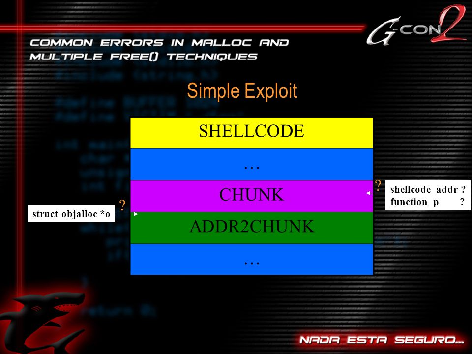 Simple Exploit SHELLCODE … CHUNK ADDR2CHUNK … struct objalloc *o shellcode_addr function_p