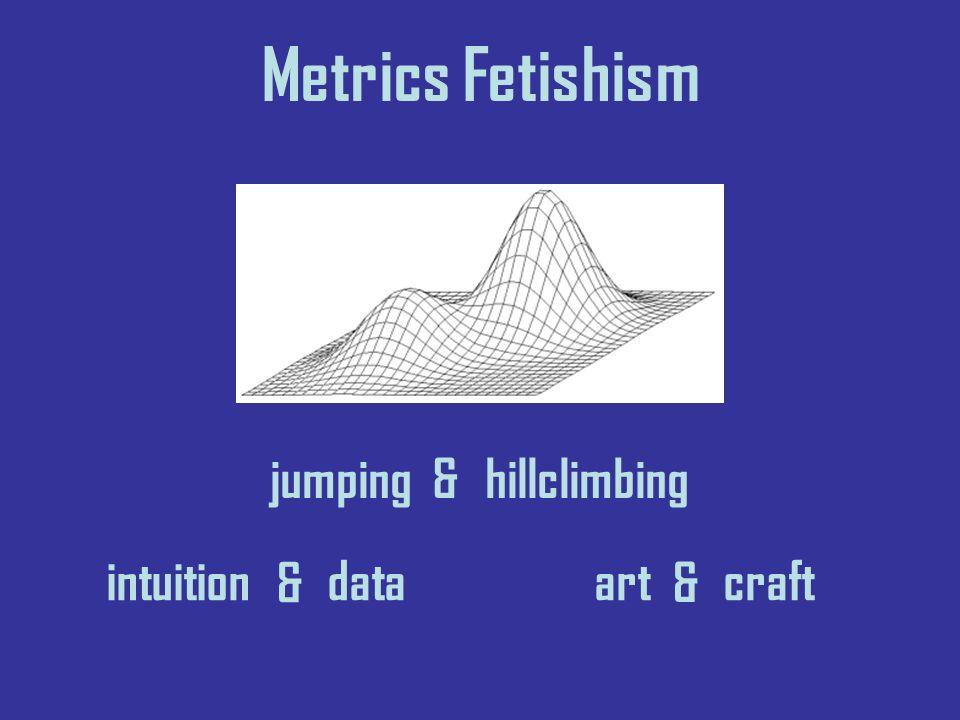 Metrics Fetishism intuition vs. dataart vs. craft jumping vs. hillclimbing & & &