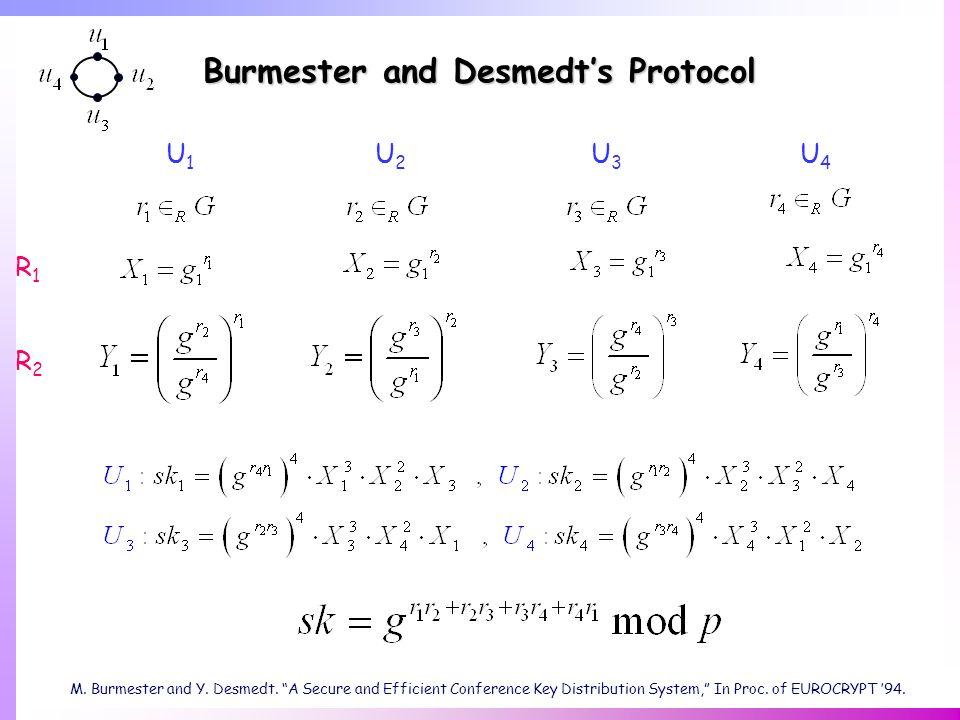 Burmester and Desmedts Protocol U1U1 U2U2 U3U3 U4U4 R1R1 R2R2 M.