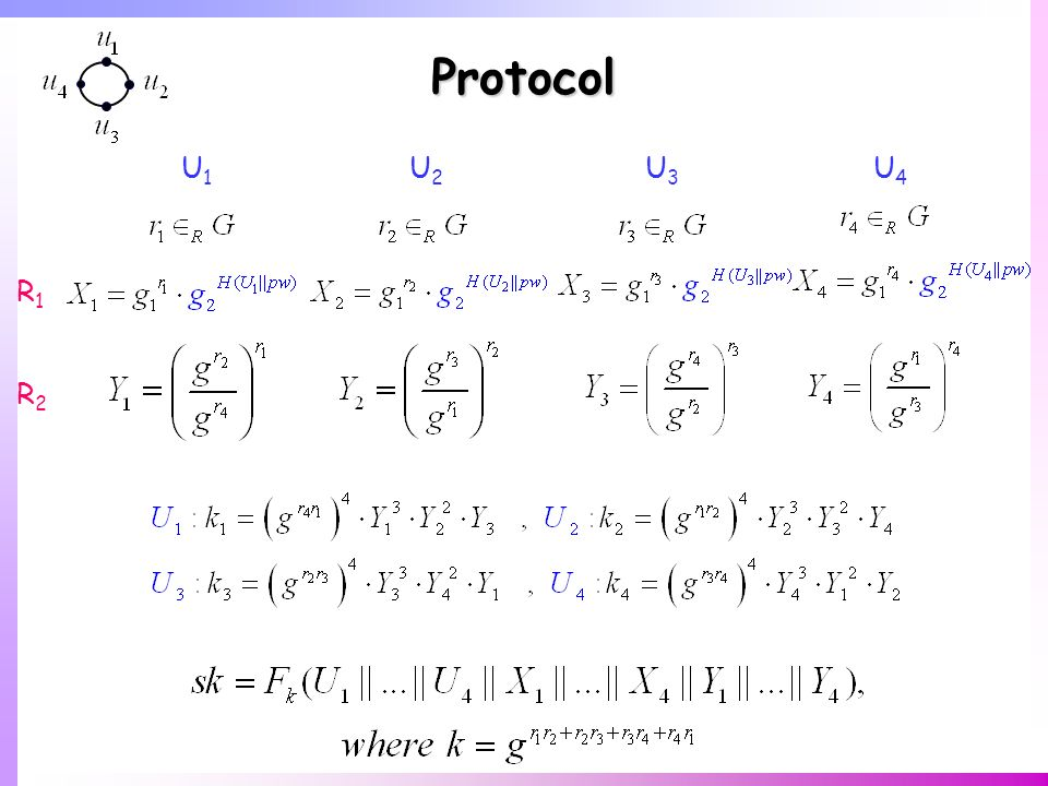 Protocol U1U1 U2U2 U3U3 U4U4 R1R1 R2R2
