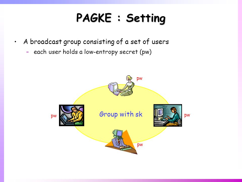 Group with sk PAGKE : Setting A broadcast group consisting of a set of users –each user holds a low-entropy secret (pw) pw
