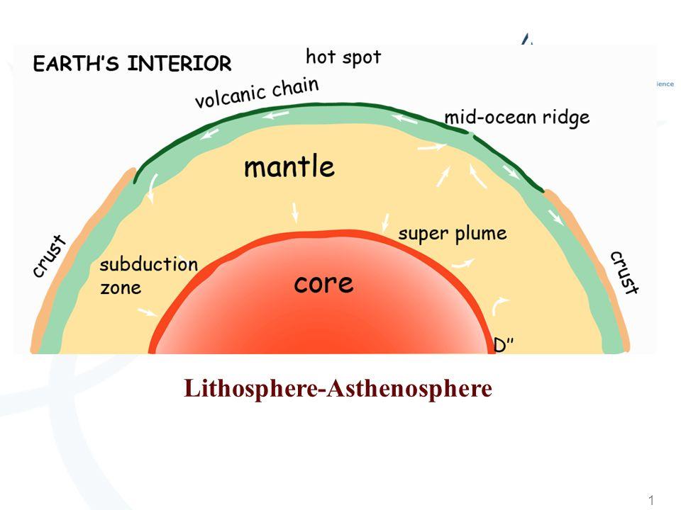 1 Lithosphere-Asthenosphere