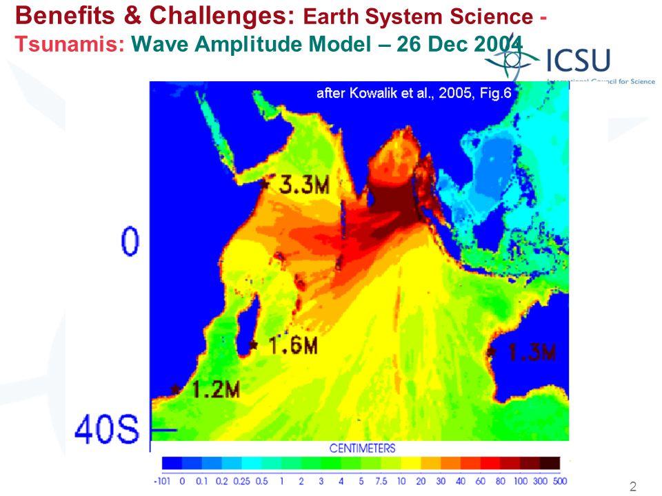 2 Benefits & Challenges: Earth System Science - Tsunamis: Wave Amplitude Model – 26 Dec 2004