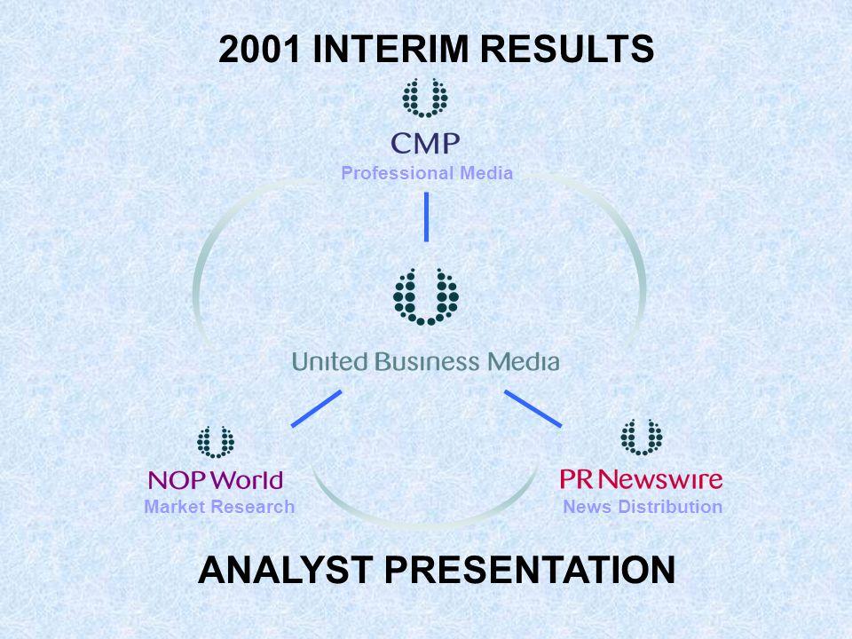 2001 INTERIM RESULTS ANALYST PRESENTATION Market ResearchNews Distribution Professional Media