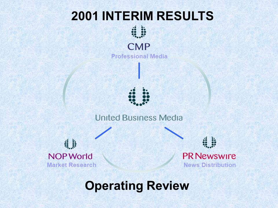 2001 INTERIM RESULTS Operating Review Market ResearchNews Distribution Professional Media