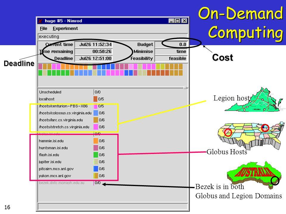 16 On-Demand Computing Cost Deadline Legion hosts Globus Hosts Bezek is in both Globus and Legion Domains