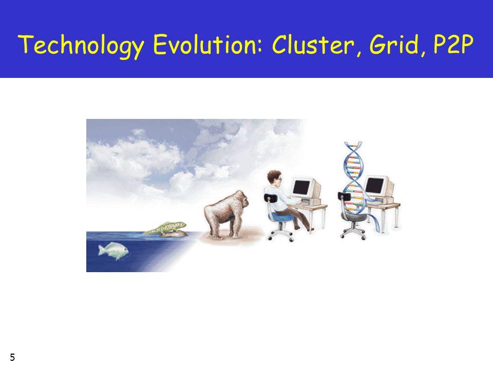 5 Technology Evolution: Cluster, Grid, P2P