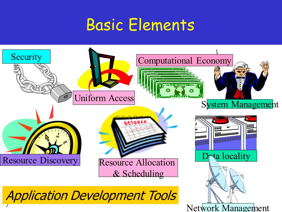 7 Basic Elements Security Resource Allocation & Scheduling Data locality Network Management System Management Resource Discovery Uniform Access Comput