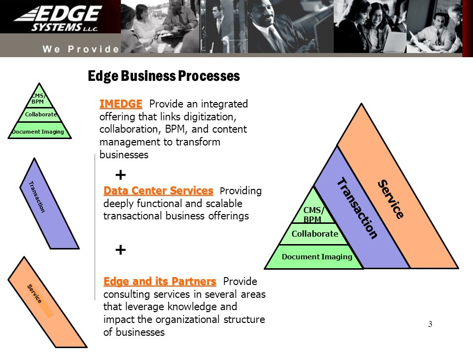 3 Service IMEDGE IMEDGE Provide an integrated offering that links digitization, collaboration, BPM, and content management to transform businesses Data Center Services Data Center Services P roviding deeply functional and scalable transactional business offerings Edge and its Partners Edge and its Partners Provide consulting services in several areas that leverage knowledge and impact the organizational structure of businesses + + CMS/ BPM Transaction Collaborate Document Imaging Service CMS/ BPM Collaborate Document Imaging Edge Business Processes Transaction