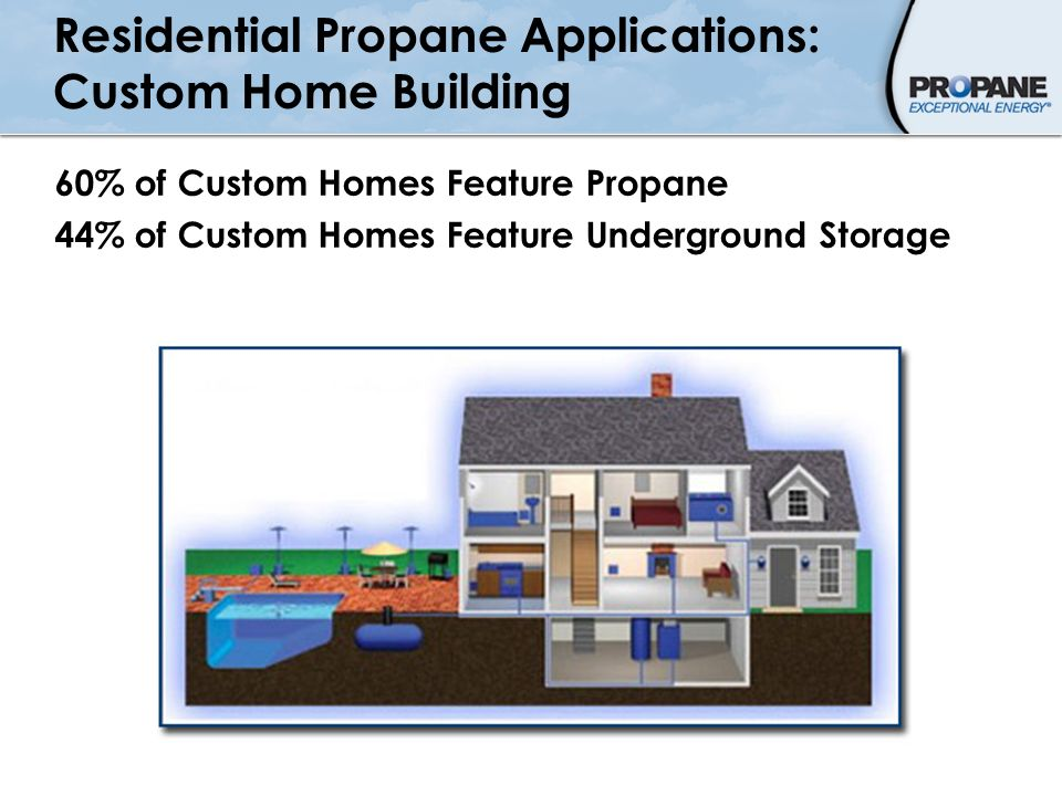 Residential Propane Applications: Custom Home Building 60% of Custom Homes Feature Propane 44% of Custom Homes Feature Underground Storage