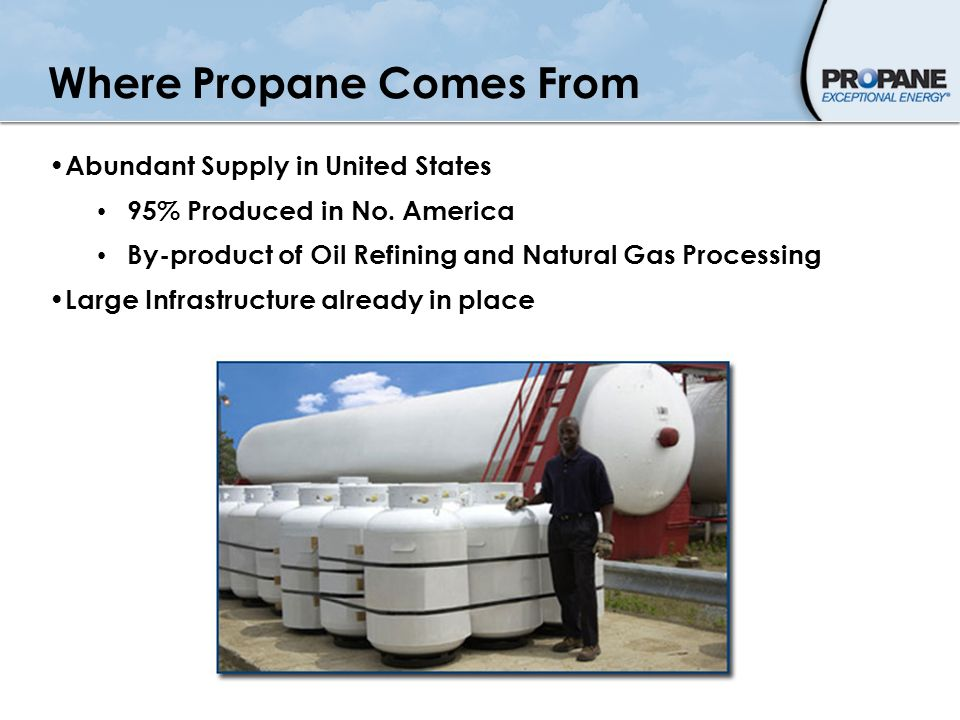 Where Propane Comes From Abundant Supply in United States 95% Produced in No. America By-product of Oil Refining and Natural Gas Processing Large Infr