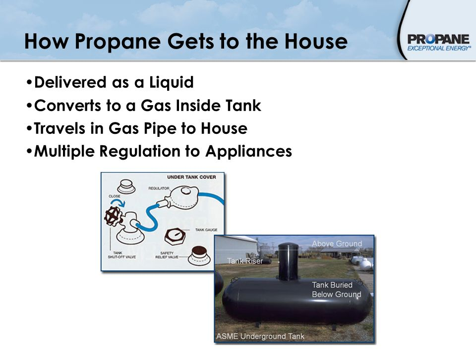 How Propane Gets to the House Delivered as a Liquid Converts to a Gas Inside Tank Travels in Gas Pipe to House Multiple Regulation to Appliances
