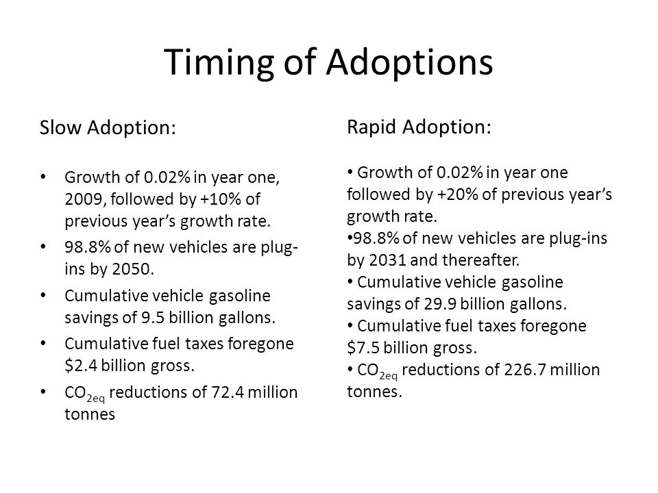Timing of Adoptions Slow Adoption: Growth of 0.02% in year one, 2009, followed by +10% of previous years growth rate.