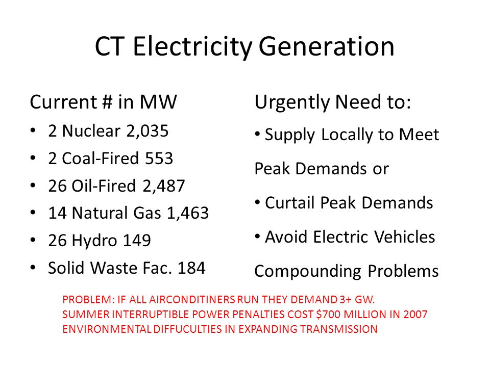 CT Electricity Generation Current # in MW 2 Nuclear 2,035 2 Coal-Fired 553 26 Oil-Fired 2,487 14 Natural Gas 1,463 26 Hydro 149 Solid Waste Fac.