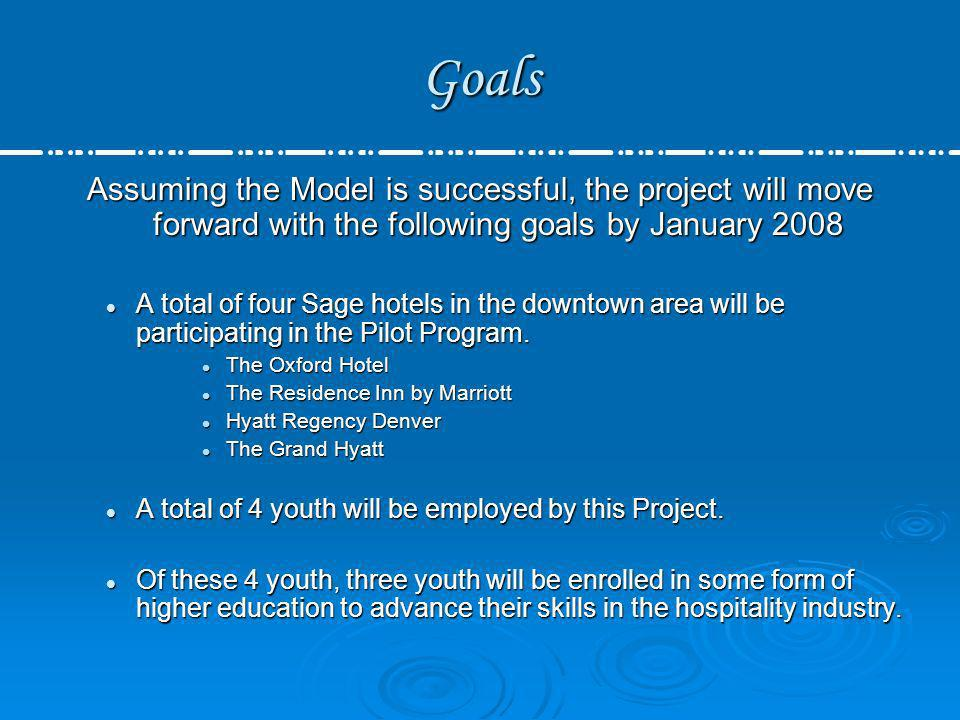 Goals Assuming the Model is successful, the project will move forward with the following goals by January 2008 A total of four Sage hotels in the down