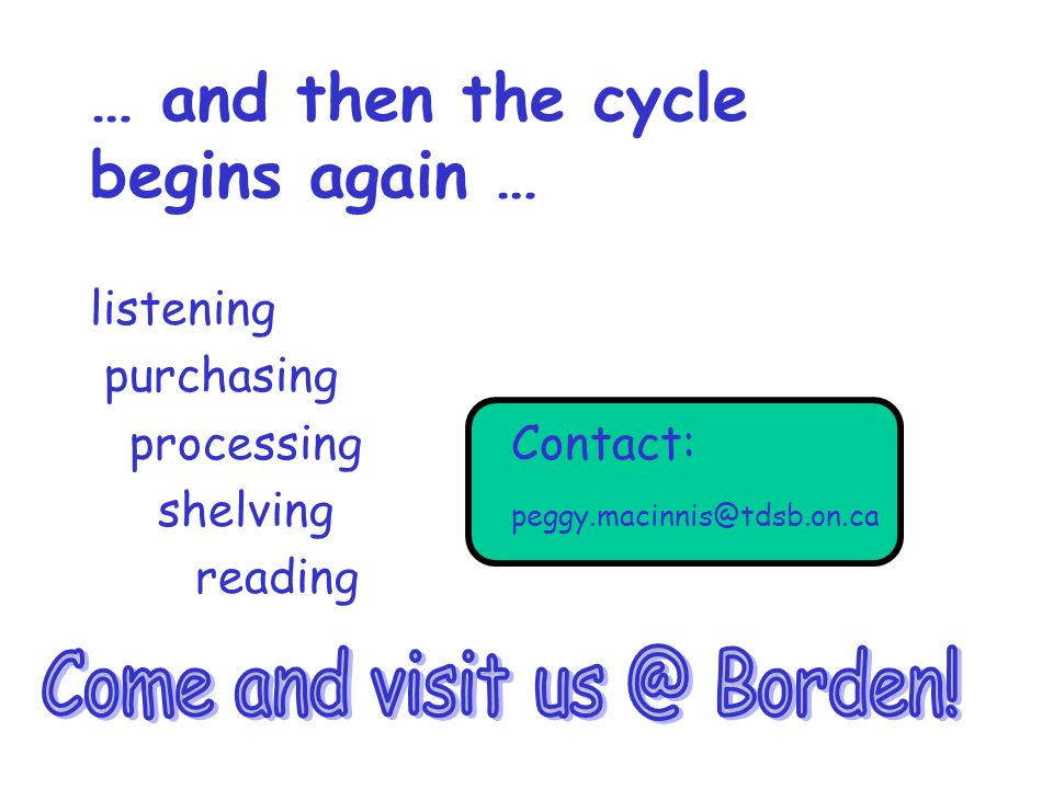 … and then the cycle begins again … listening purchasing processingContact: shelving peggy.macinnis@tdsb.on.ca reading