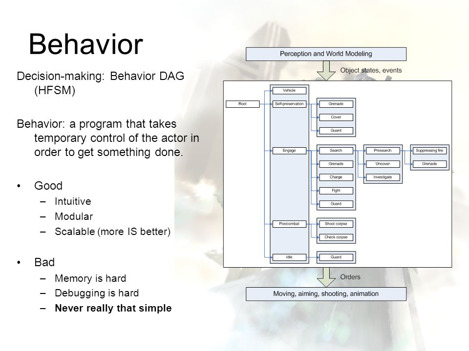 Behavior Decision-making: Behavior DAG (HFSM) Behavior: a program that takes temporary control of the actor in order to get something done. Good –Intu