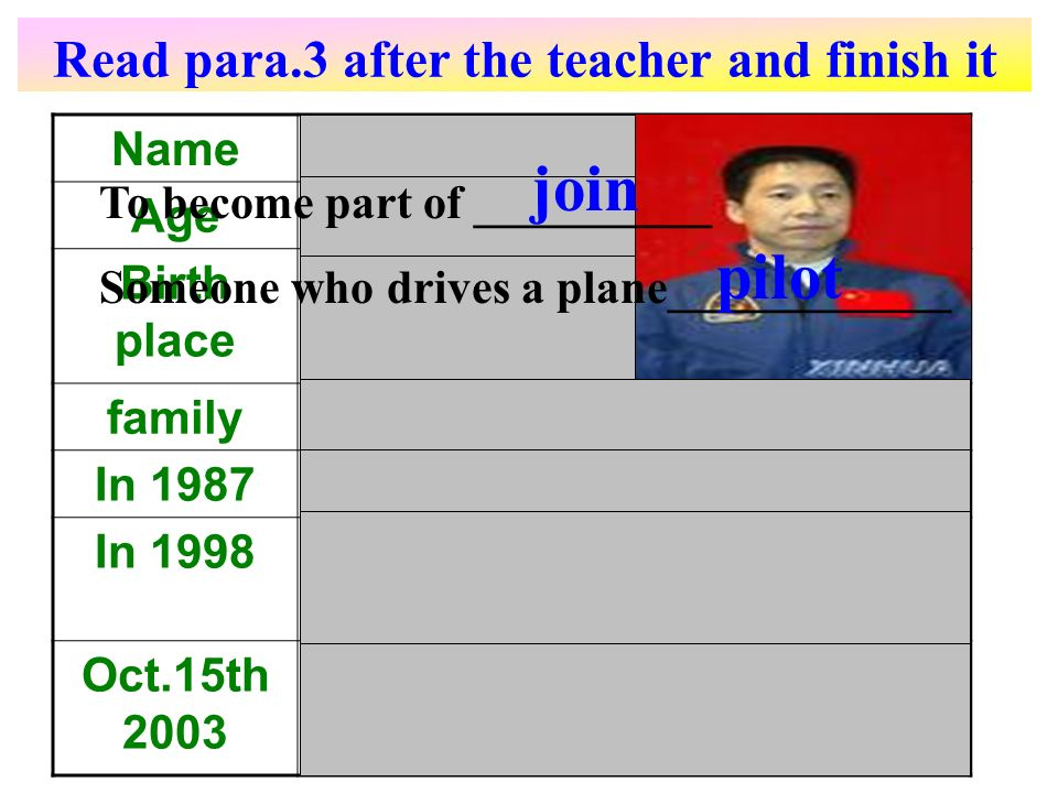 NameYang Liwei Age38, in 2003 Birth place Liaoning Province familya wife and a son In 1987joined the Chinese Air Force In 1998joined the Chinese space