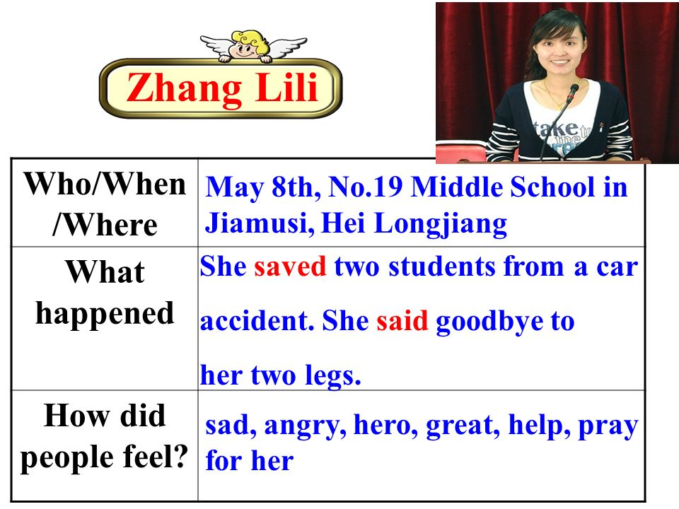 Zhang Lili Who/When /Where What happened How did people feel? May 8th, No.19 Middle School in Jiamusi, Hei Longjiang She saved two students from a car