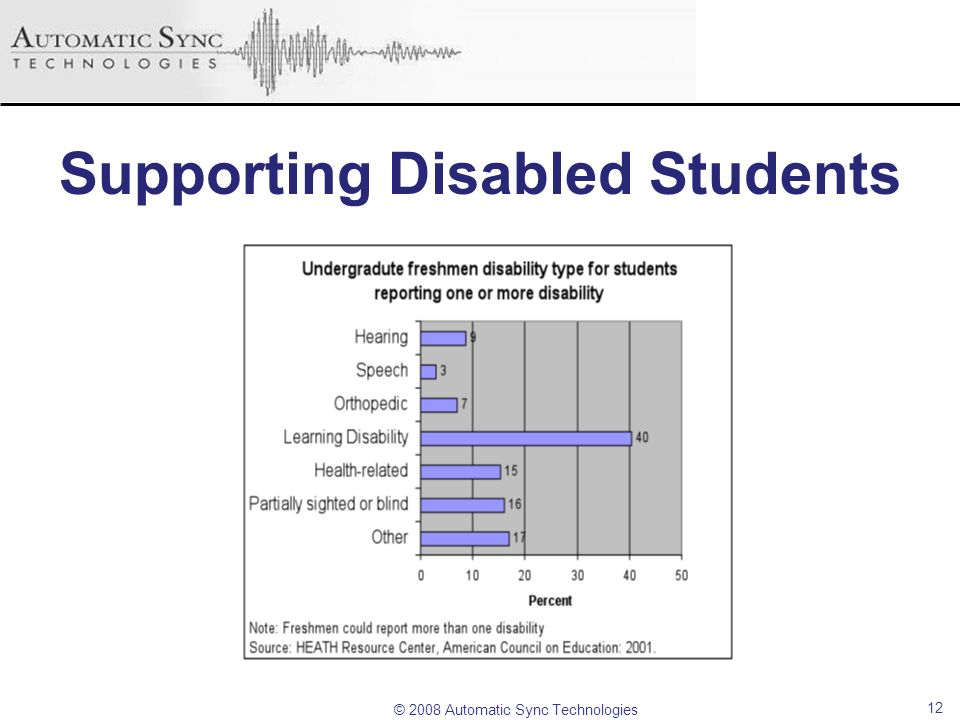 © 2008 Automatic Sync Technologies Supporting Disabled Students 12