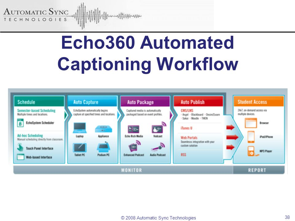 © 2008 Automatic Sync Technologies Echo360 Automated Captioning Workflow 38