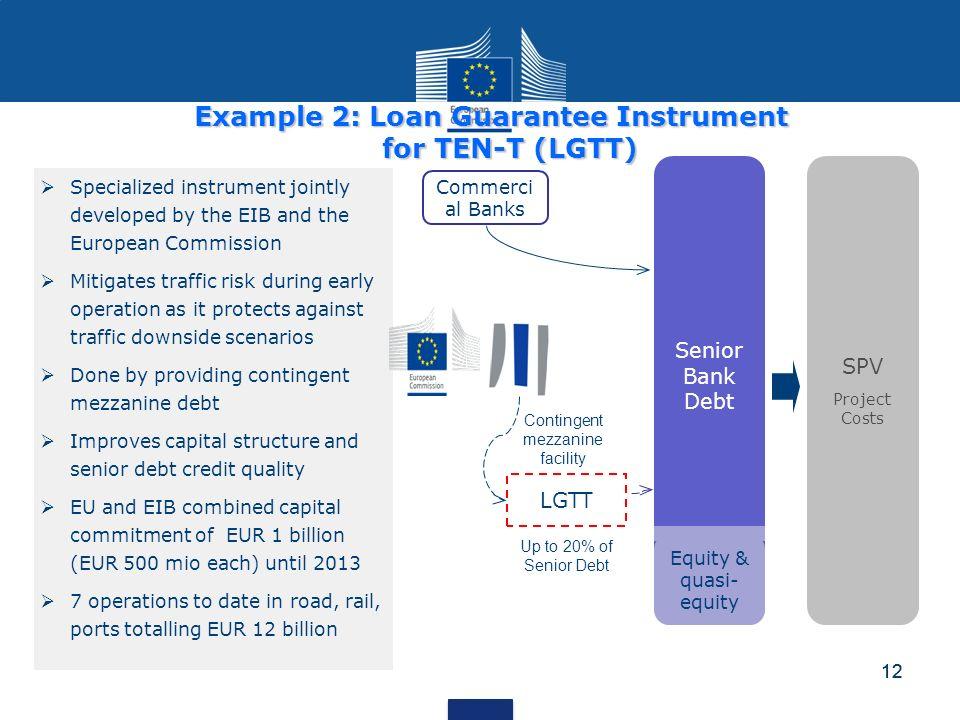 12 Example 2: Loan Guarantee Instrument for TEN-T (LGTT) 12 Senior Bank Debt Up to 20% of Senior Debt SPV Project Costs Equity & quasi- equity Commerc