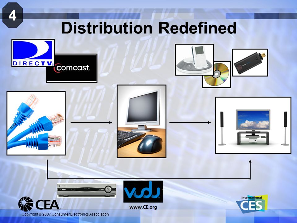 Copyright © 2007 Consumer Electronics Association Distribution Redefined 4