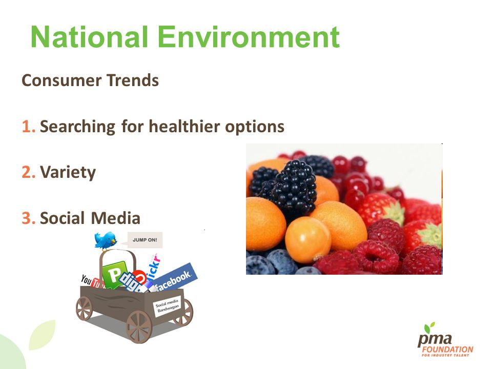 National Environment Consumer Trends 1.Searching for healthier options 2.Variety 3.Social Media