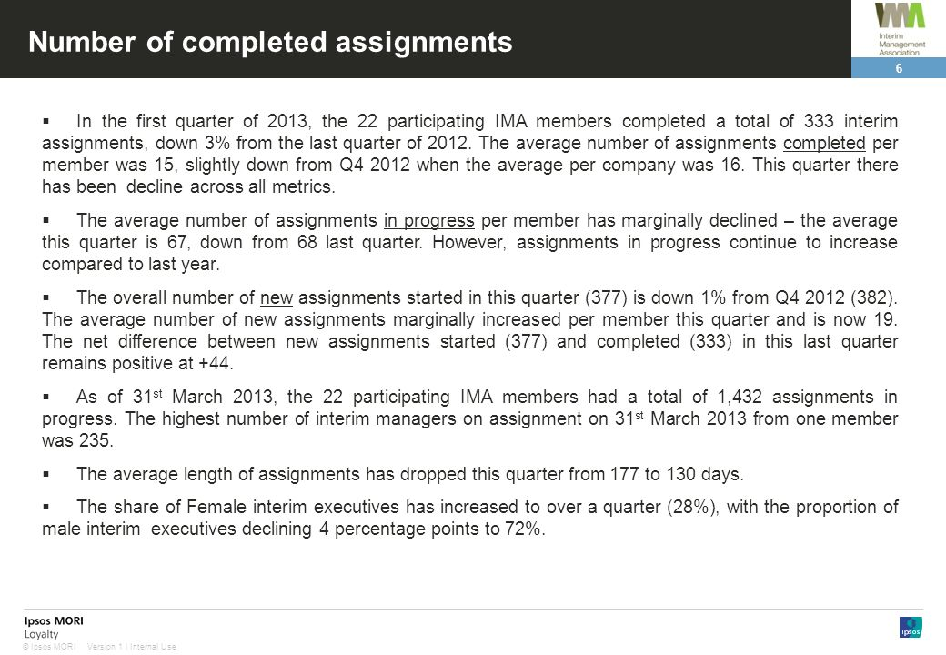 6 Version 1 | Internal Use© Ipsos MORI Number of completed assignments In the first quarter of 2013, the 22 participating IMA members completed a tota