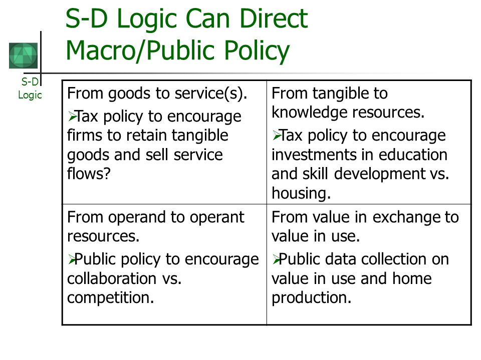 S-D Logic S-D Logic Can Direct Macro/Public Policy From goods to service(s). Tax policy to encourage firms to retain tangible goods and sell service f