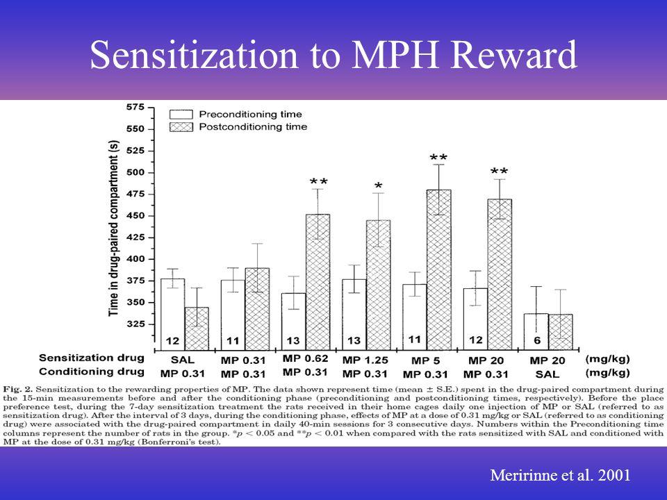 Sensitization to MPH Reward Meririnne et al. 2001